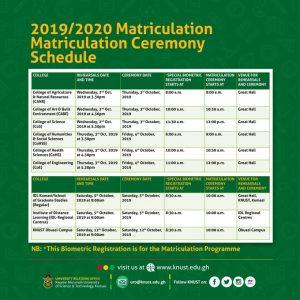 Matriculation KNUST